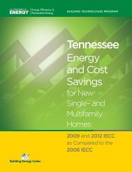 Tennessee - Building Energy Codes
