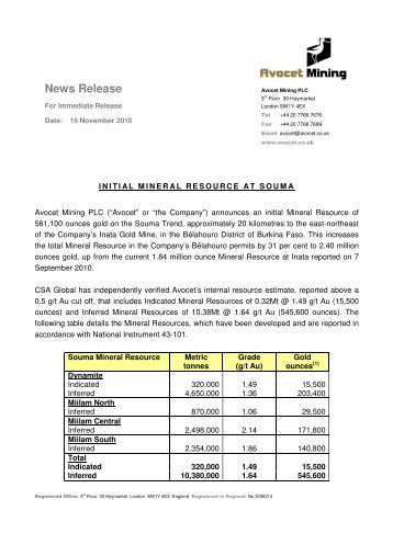 Initial Mineral Resource at Souma - Avocet Mining PLC