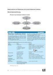 Anregungen zur Förderung des selbstständigen Lernens ...