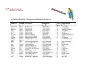 bike2school 2012/2013: Teilnehmerliste/liste des participant-e-s
