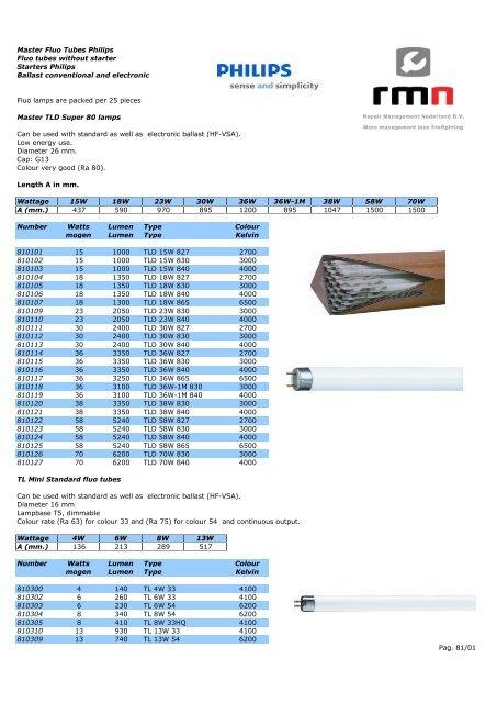 Philips Leuchtstofflampe TL5 14W//827 HE