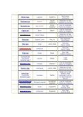 Аероалергени растенија и нивната aлергогеност - Page 2