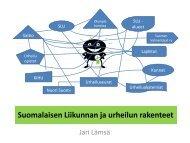 Suomalainen urheilujärjestelmä