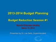 Budget Reduction Session #1