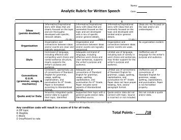 written speech rubric English iii rubrics english iii content rubric content: position,  development, and organization key questions: does the writer present a clear.