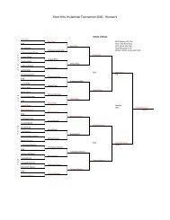 Short Hills Invitational Tournament 2005 Women's - Paddlepro.com
