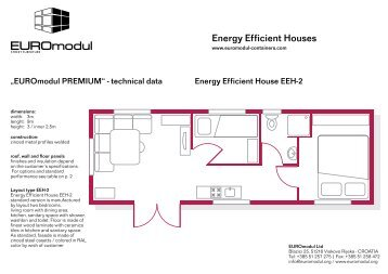 Energy Efficient Houses - EUROmodul international