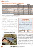 Making Sense of Solar-Electric System Costs - Equal Parenting-BC - Page 3