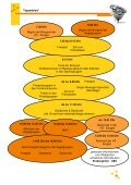 Konzeption des Kindergarten Wirbelwind - Gemeinde ... - Page 7