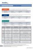 Saunders Diaphragm Valves - SAIDI - Page 6