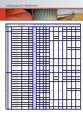 Eigenschaften von Kautschuk - Typen - WAGU Rubber Technology - Seite 4