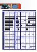 Eigenschaften von Kautschuk - Typen - WAGU Rubber Technology - Seite 5