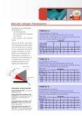 Eigenschaften von Kautschuk - Typen - WAGU Rubber Technology - Seite 6