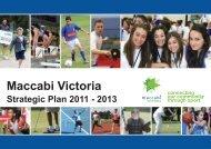 Maccabi Victoria overview - Maccabi Australia