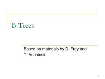 ADTs: B-Trees - Bryn Mawr Computer Science
