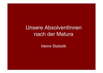 Unsere AbsolventInnen nach der Matura - Österreichische Schule ...
