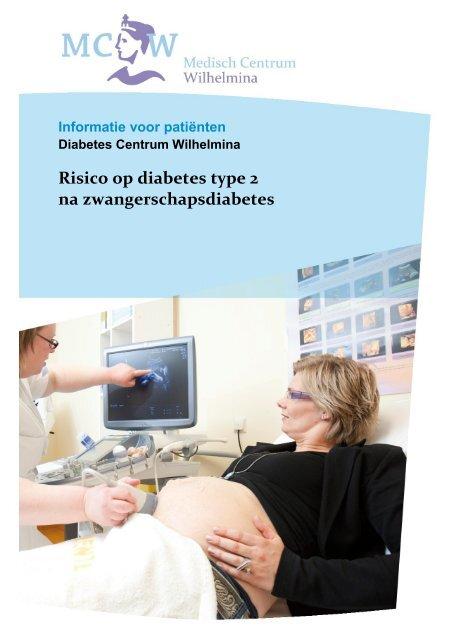zwangerschapsdiabetes roken