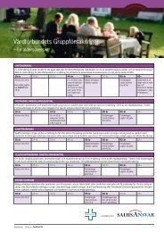 Documents/Medlemserbjudanden - Vårdförbundet