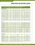 catv optical amplifiers - Holland Electronics - Page 4