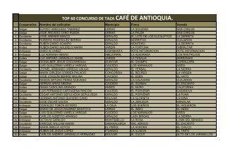 TOP 60 CONCURSO DE TAZA CAFÉ DE ANTIOQUIA.
