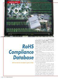 RoHS Compliance Database