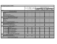 21. Rozpočet projektu (VZOR)
