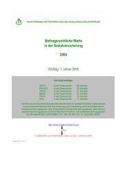 Beitragsrechtliche Werte Sozialversicherung 2006.pdf