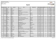 IX BIEG MANIACKA DZIESIĄTKA - wyniki - Maratony24