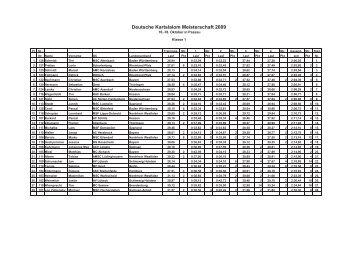 Deutsche Kartslalom Meisterschaft 2009 - vcb Info