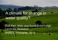 A climate for change in water quality?