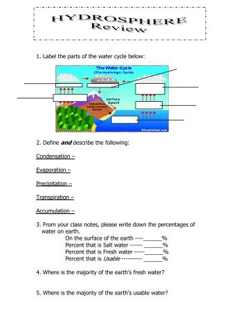 1 draw a diagram of the water cycle with the appropriate labels and label the parts of the water cycle below royal oak schools ccuart Gallery