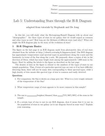 Lab 5 understanding stars through the h r diagram physics ccuart Gallery