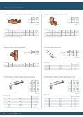 systemy rynnowe gamrat magnat - Budmech - Page 4