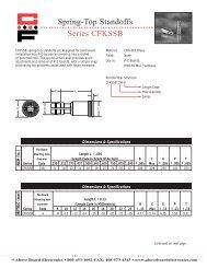 4-1//4 Long x 1-1//2 High Round Handle Amatom Electronic Hardware