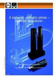N. d'ordine del catalogo 2.2901.02.1205.00010 - Fibro GmbH