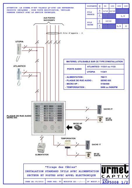Schematic1 Electrique Urmet Captiv