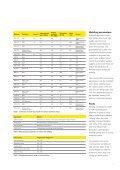 Friction Stir Welding - ESAB - Page 7