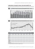 Скачать демо-версию (PDF) - Автостат - Page 7