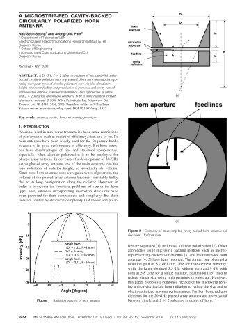 A microstrip-fed cavity-backed circularly polarized horn antenna