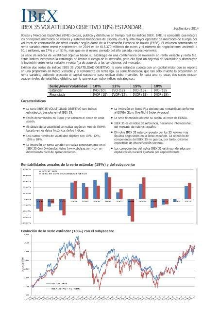Objetivo Ibex Volatilidad De Bolsa Madrid 35 18Estandar c354AjSLqR