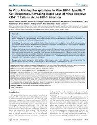 In Vitro Priming Recapitulates In Vivo HIV-1 Specific T Cell ...