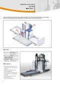 MILLFORCE 1 - UNION Werkzeugmaschinen GmbH Chemnitz - Page 2