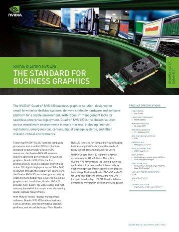 Quadro NVS 420 - Nvidia