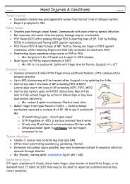 Hand Injuries & Conditions