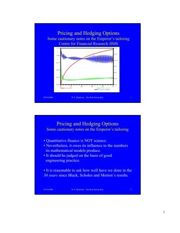 Pricing and Hedging Options Pricing and Hedging Options