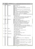 Reedmaker Index - Manchester and Lancashire Family History Society - Page 5
