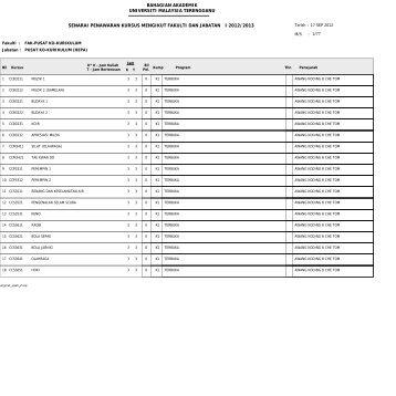 senarai penawaran kursus mengikut fakulti dan jabatan ... - MyNemo