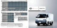 特装車シリーズ - Biz NISSAN