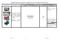 Nouvelles catégories de PDC C1 C C1E CE D1 D D1E DE 2013.…