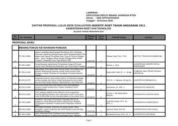 lampiran_sk_lulus_desk_evaluation - Lembaga Penelitian dan ...
